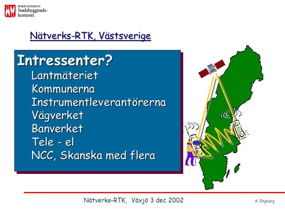 Nätverks-RTK, Västsverige Intressenter?LantmäterietKommunernaInstrumentleverantörernaVägverketBanverket Tele - el NCC, Skanska med flera Intressenter?
