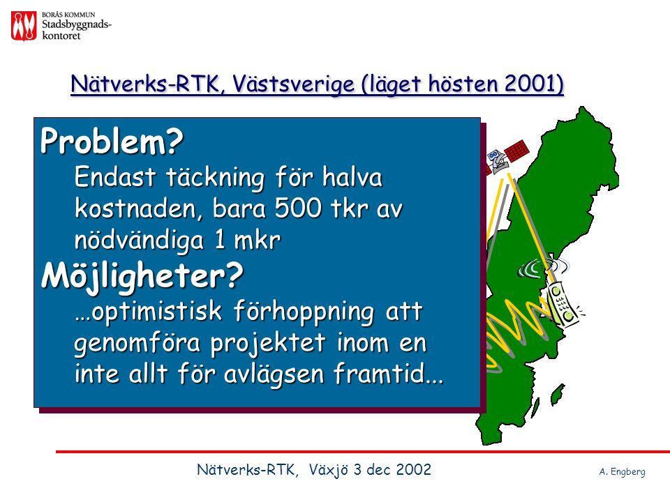 Nätverks-RTK, Västsverige (läget hösten 2001) Problem? Endast täckning för halva kostnaden, bara 500 tkr av nödvändiga 1 mkr Möjligheter? …optimistisk