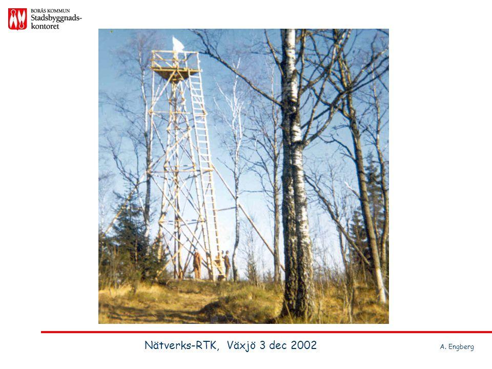 Borås, teknik från 1970 Utbyggnad av triangelnätet Borås, teknik från 1970 Utbyggnad av triangelnätet Nätverks-RTK, Växjö 3 dec 2002 A. Engberg