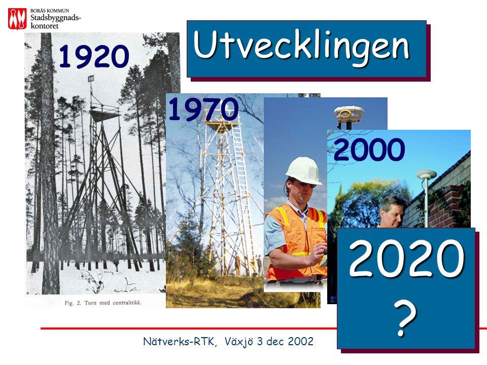 1920 1970 2000 UtvecklingenUtvecklingen Nätverks-RTK, Växjö 3 dec 2002 A. Engberg 2020?2020?
