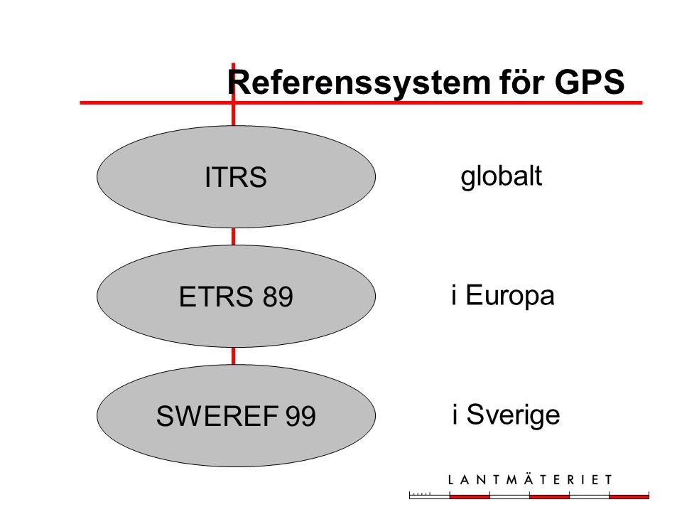 SWEREF 99 ETRS 89 ITRS Referenssystem för GPS globalt i Europa i Sverige