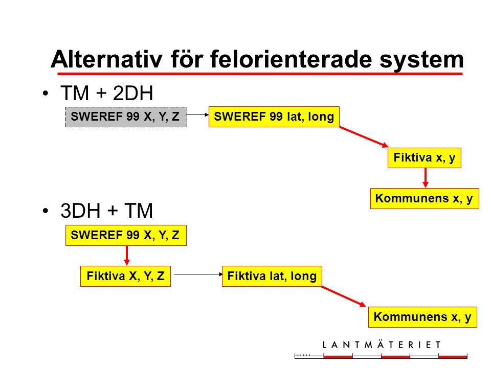 SWEREF 99 X, Y, Z Fiktiva x, y SWEREF 99 lat, long Kommunens x, y SWEREF 99 X, Y, Z Fiktiva X, Y, Z Kommunens x, y Fiktiva lat, long TM + 2DH 3DH + TM