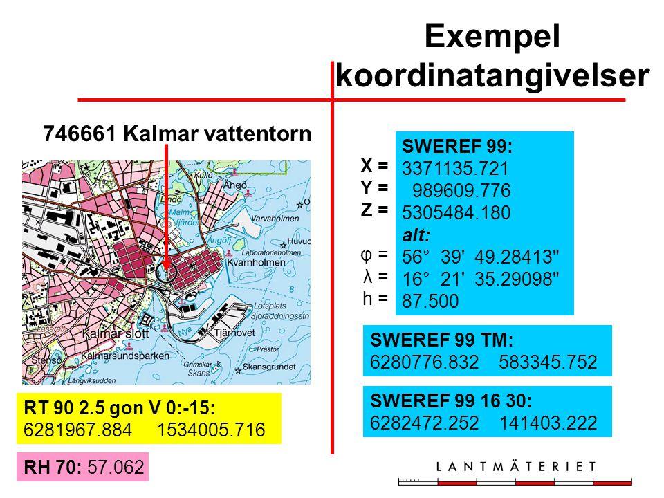 Införande av SWEREF 99 LMV räknar med att införa SWEREF 99 för sina kartor och databaser 2005-2006 Kommuner och övriga bör börja planera för införande av SWEREF 99 LMV kan ge metodstöd (pilotprojekt pågår) RT 90 SWEREF 99