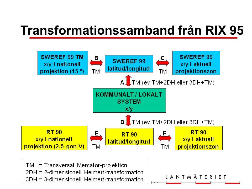 Nationella samband SWEREF 99  RT 90 7-parameterstransformation - officiellt samband Direktprojektion - alternativ metod SWEREF 99 X, Y, Z RT 90 X, Y, ZRT 90 lat, longRT 90 x, y SWEREF 99 lat, long SWEREF 99 X, Y, Z RT 90 x, y SWEREF 99 lat, long RT 90 X, Y, ZRT 90 lat, long