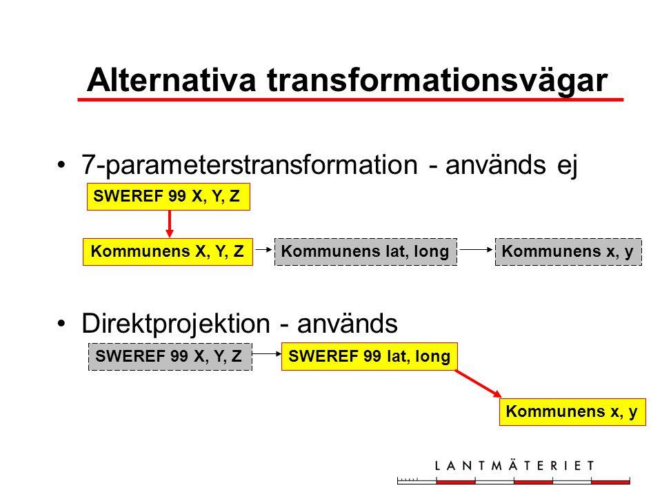 7-parameterstransformation - används ej Direktprojektion - används SWEREF 99 X, Y, Z Kommunens X, Y, ZKommunens lat, longKommunens x, y SWEREF 99 X, Y