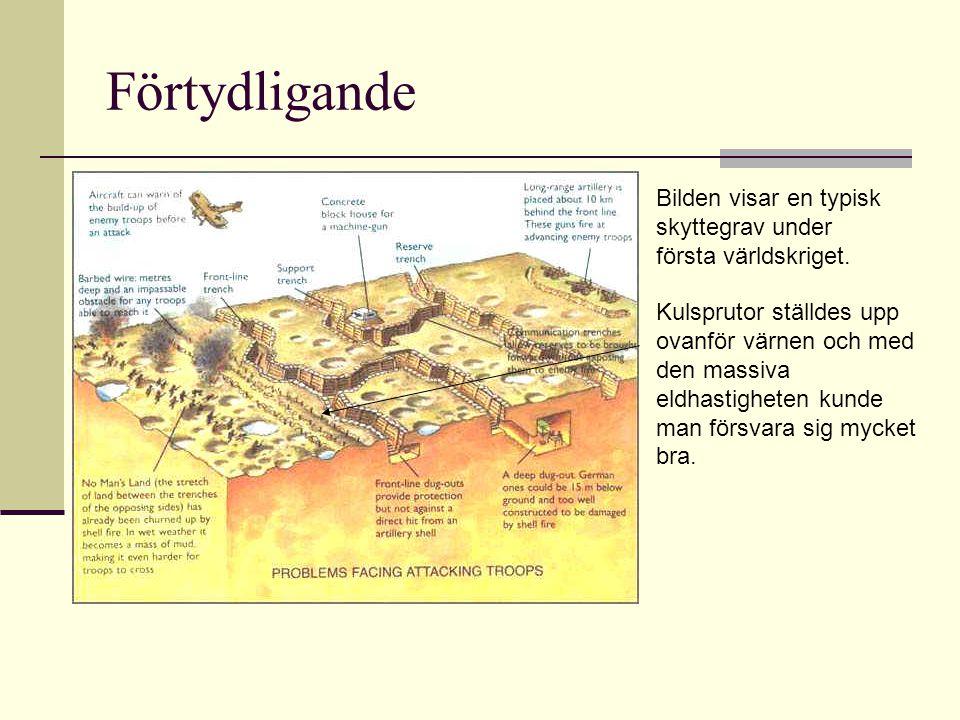 Förtydligande Bilden visar en typisk skyttegrav under första världskriget. Kulsprutor ställdes upp ovanför värnen och med den massiva eldhastigheten k