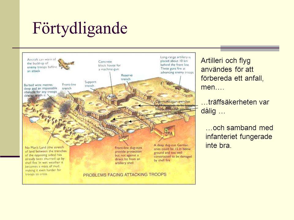 Förtydligande Artilleri och flyg användes för att förbereda ett anfall, men…. …träffsäkerheten var dålig … …och samband med infanteriet fungerade inte