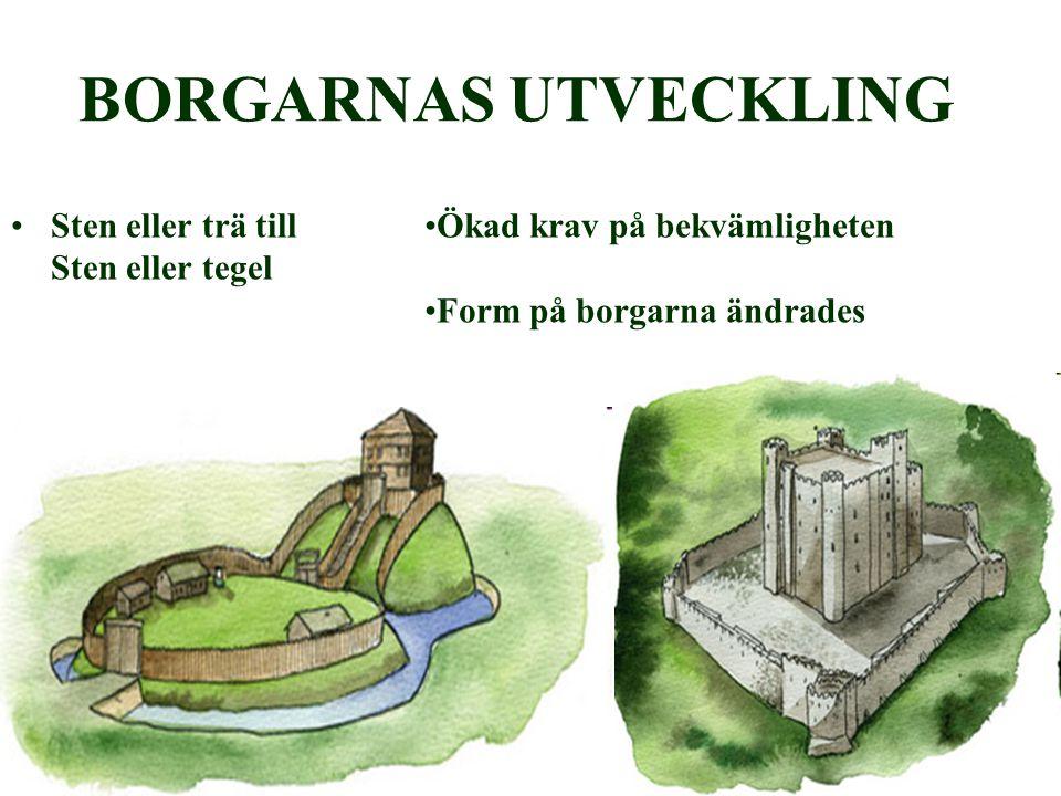 BORGARNAS UTVECKLING Sten eller trä till Sten eller tegel Ökad krav på bekvämligheten Form på borgarna ändrades