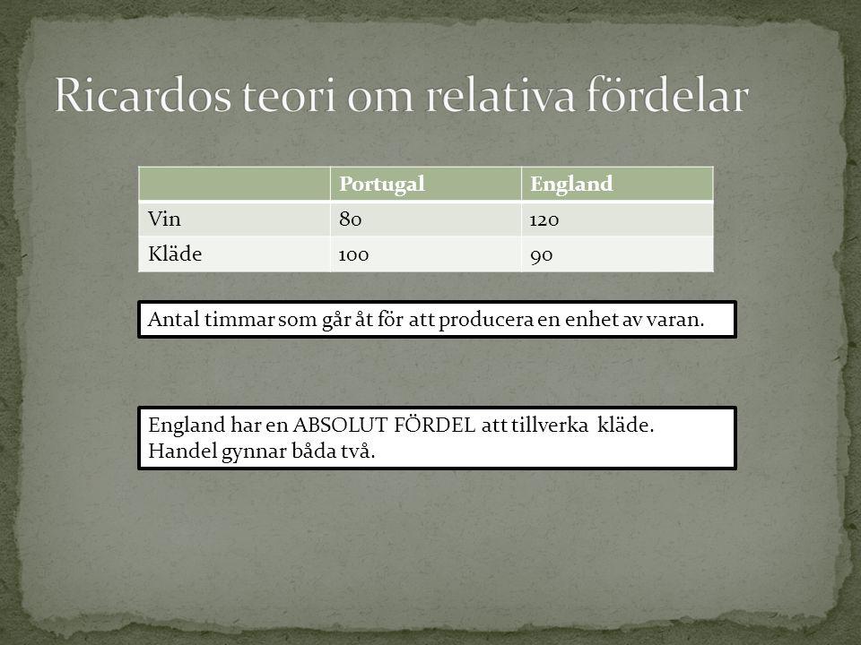 PortugalEngland Vin80120 Kläde10090 Antal timmar som går åt för att producera en enhet av varan.