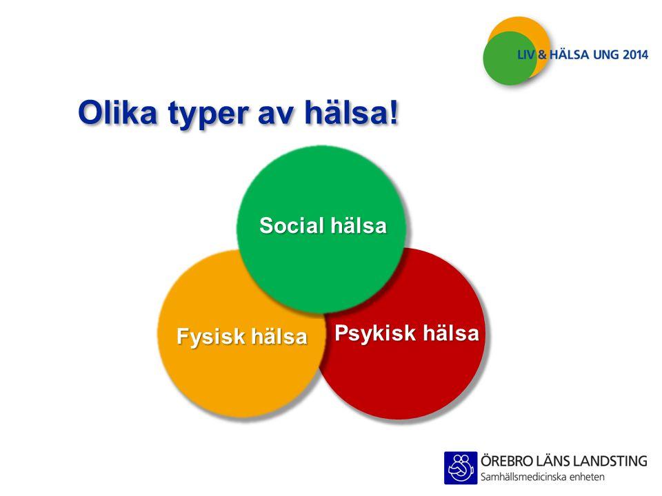 Olika typer av hälsa! Social hälsa Fysisk hälsa Psykisk hälsa