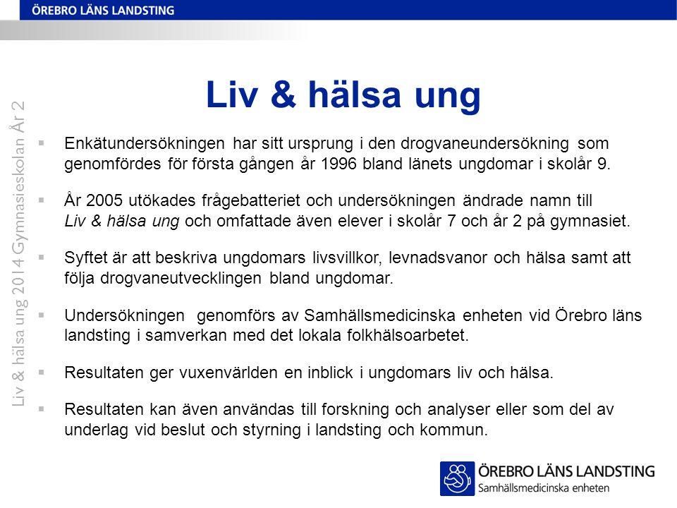Liv & hälsa ung  Enkätundersökningen har sitt ursprung i den drogvaneundersökning som genomfördes för första gången år 1996 bland länets ungdomar i skolår 9.
