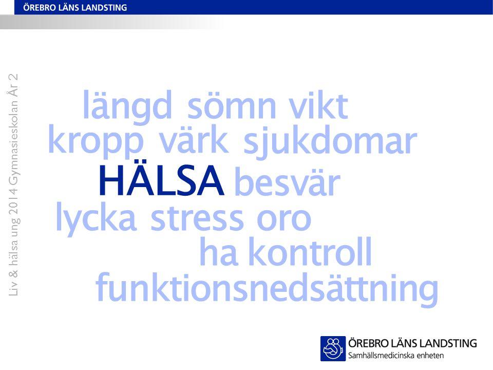 lyckaorostress besvär värk längd sjukdomar sömn funktionsnedsättning HÄLSA kropp ha kontroll vikt Hälsa Liv & hälsa ung 2014 Gymnasieskolan År 2