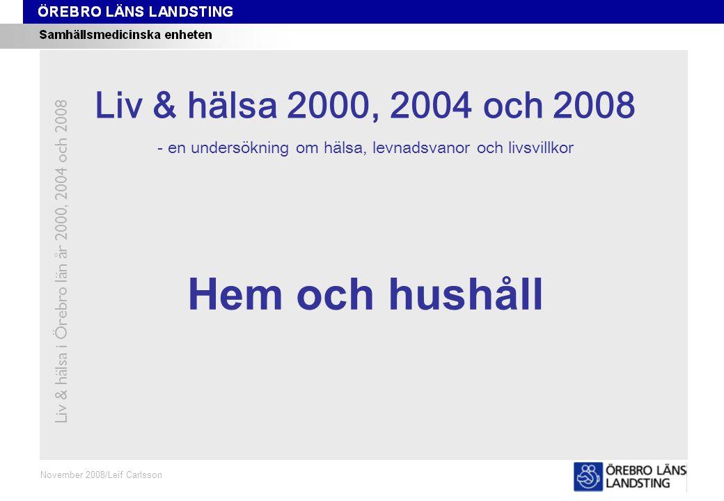 Kapitel 9 November 2008/Leif Carlsson Hem och hushåll Liv & hälsa i Örebro län år 2000, 2004 och 2008 Liv & hälsa 2008 Liv & hälsa 2000, 2004 och 2008 - en undersökning om hälsa, levnadsvanor och livsvillkor