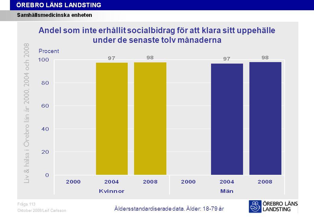Fråga 113, ålder och kön Fråga 113 Oktober 2008/Leif Carlsson Procent Andel som inte erhållit socialbidrag för att klara sitt uppehälle under de senaste tolv månaderna Liv & hälsa i Örebro län år 2000, 2004 och 2008 Åldersstandardiserade data.