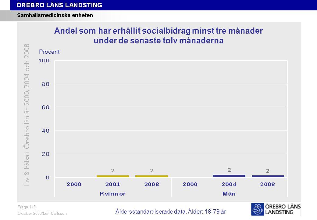 Fråga 113, ålder och kön Fråga 113 Oktober 2008/Leif Carlsson Procent Andel som har erhållit socialbidrag minst tre månader under de senaste tolv månaderna Liv & hälsa i Örebro län år 2000, 2004 och 2008 Åldersstandardiserade data.