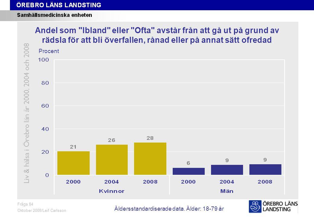 Fråga 84, ålder och kön Fråga 84 Oktober 2008/Leif Carlsson Procent Andel som Ibland eller Ofta avstår från att gå ut på grund av rädsla för att bli överfallen, rånad eller på annat sätt ofredad Liv & hälsa i Örebro län år 2000, 2004 och 2008 Åldersstandardiserade data.