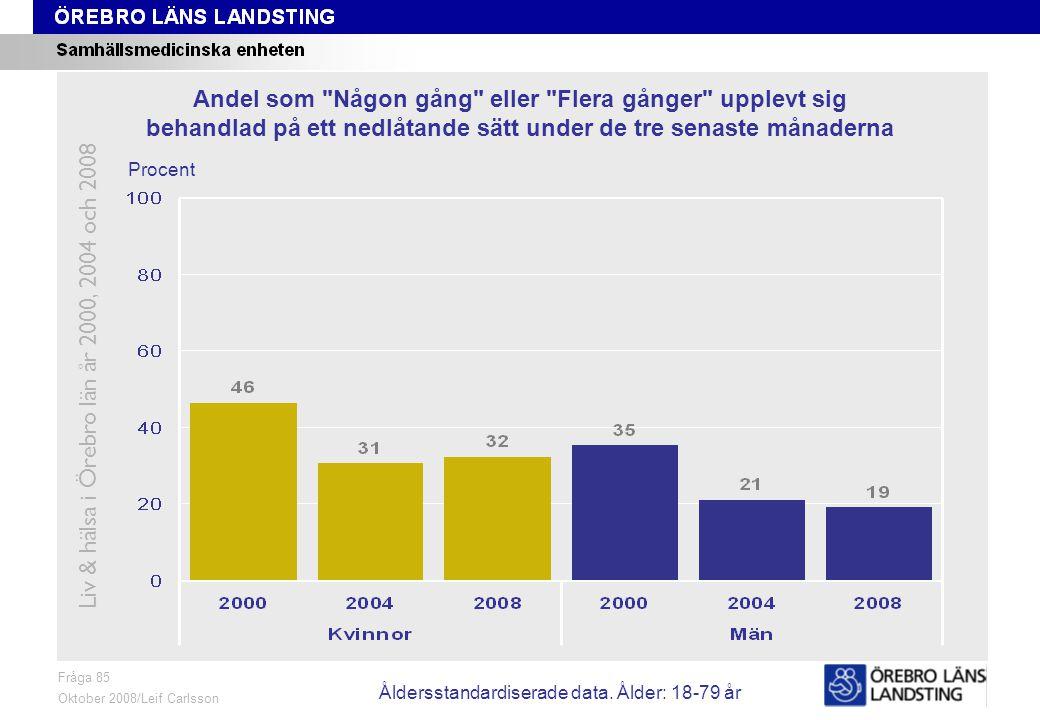 Fråga 85, ålder och kön Fråga 85 Oktober 2008/Leif Carlsson Procent Andel som Någon gång eller Flera gånger upplevt sig behandlad på ett nedlåtande sätt under de tre senaste månaderna Liv & hälsa i Örebro län år 2000, 2004 och 2008 Åldersstandardiserade data.