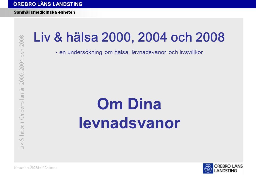 Fråga 40-42, ålder och kön Fråga 40-42 (Index) Oktober 2008/Leif Carlsson Procent Andel som kategoriseras som riskkonsument avseende konsumtion av alkohol Liv & hälsa i Örebro län år 2000, 2004 och 2008 Åldersstandardiserade data.