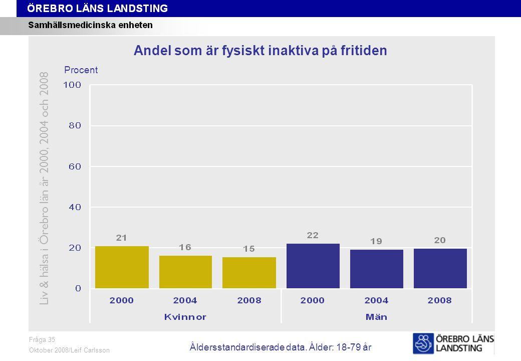 Fråga 35 och 136, ålder och kön Fråga 35 och 136 Oktober 2008/Leif Carlsson Procent Andel som är fysiskt inaktiva på fritiden och som samtidigt har ett stillasittande arbete Liv & hälsa i Örebro län år 2000, 2004 och 2008 Åldersstandardiserade data.