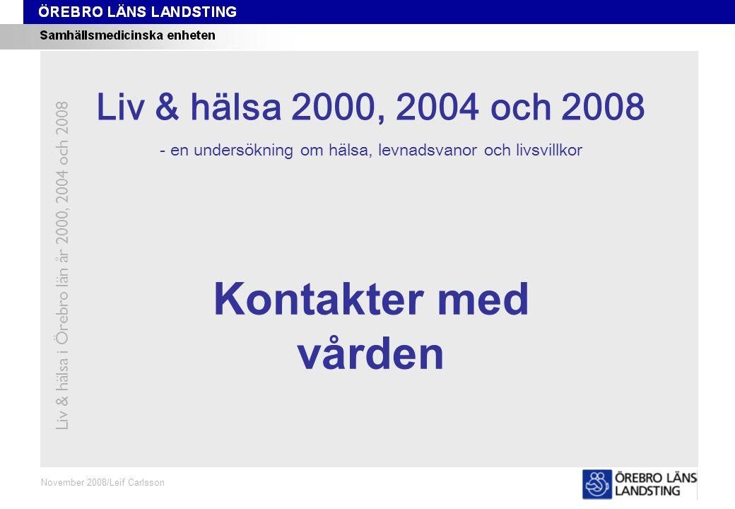 Fråga 12K, ålder och kön Fråga 12K Oktober 2008/Leif Carlsson Procent Andel som en eller flera gånger på grund av egna besvär eller sjukdom besökt arbetsterapeut de senaste tre månaderna Liv & hälsa i Örebro län år 2000, 2004 och 2008 Åldersstandardiserade data.