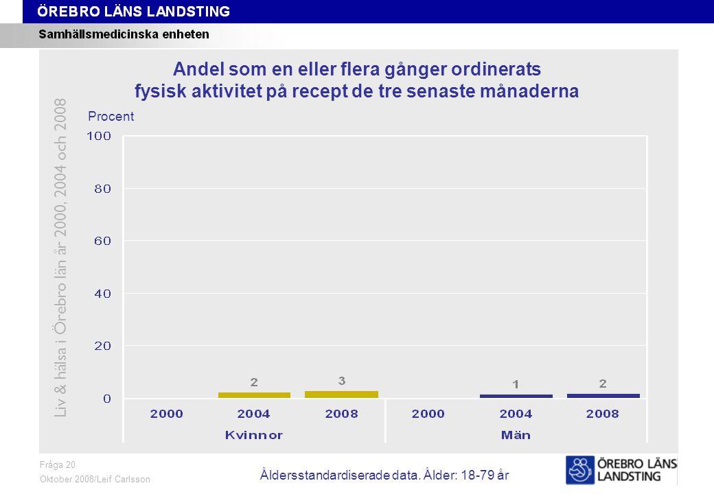 Fråga 20, ålder och kön Fråga 20 Oktober 2008/Leif Carlsson Procent Andel som en eller flera gånger ordinerats fysisk aktivitet på recept de tre senas