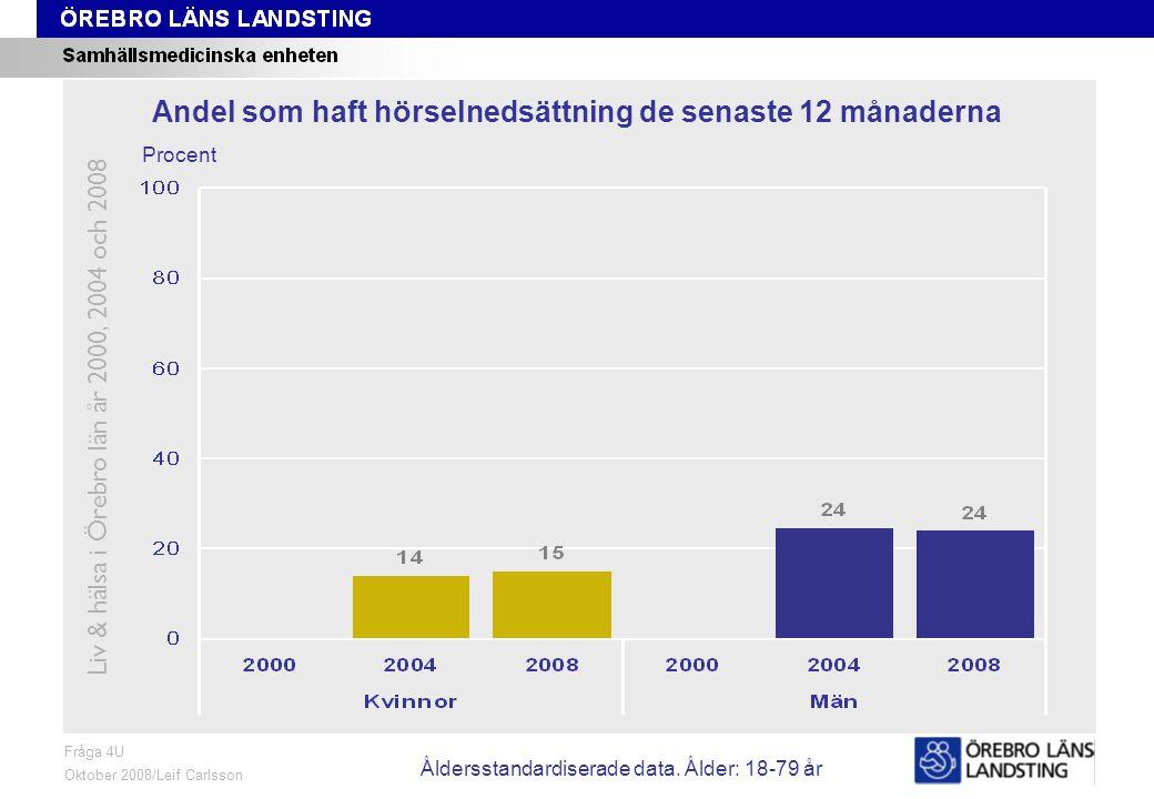 Fråga 4U, ålder och kön Fråga 4U Oktober 2008/Leif Carlsson Procent Andel som haft hörselnedsättning de senaste 12 månaderna Liv & hälsa i Örebro län år 2000, 2004 och 2008 Åldersstandardiserade data.