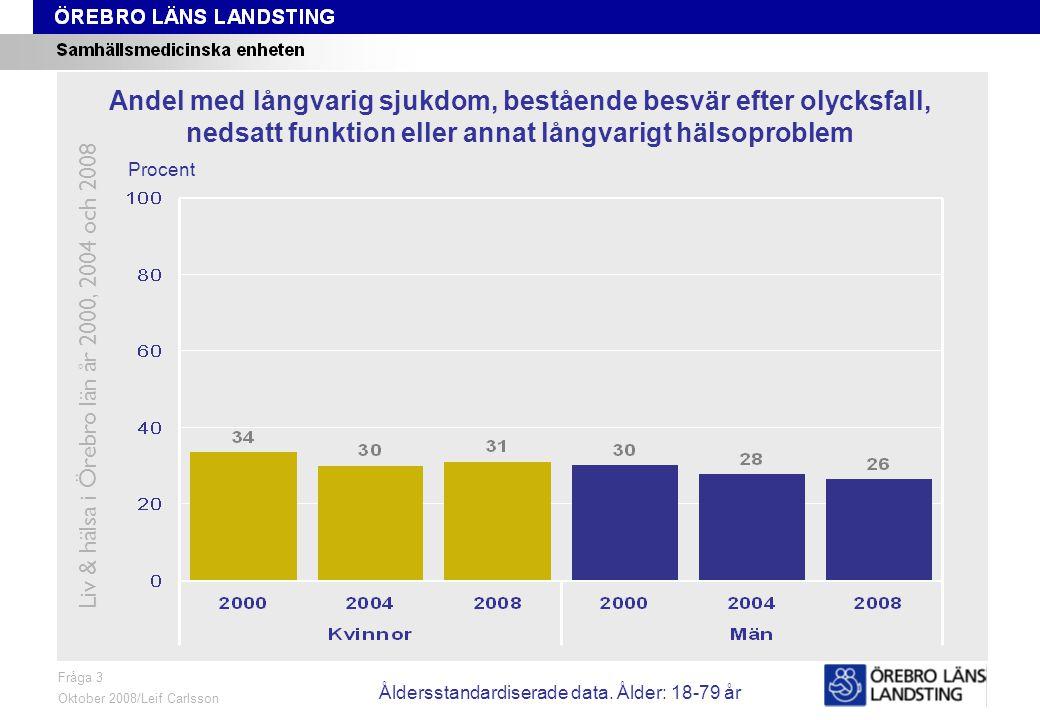 Fråga 6E, ålder och kön Fråga 6E Oktober 2008/Leif Carlsson Procent Andel som har besvär med känsliga tandhalsar Liv & hälsa i Örebro län år 2000, 2004 och 2008 Åldersstandardiserade data.