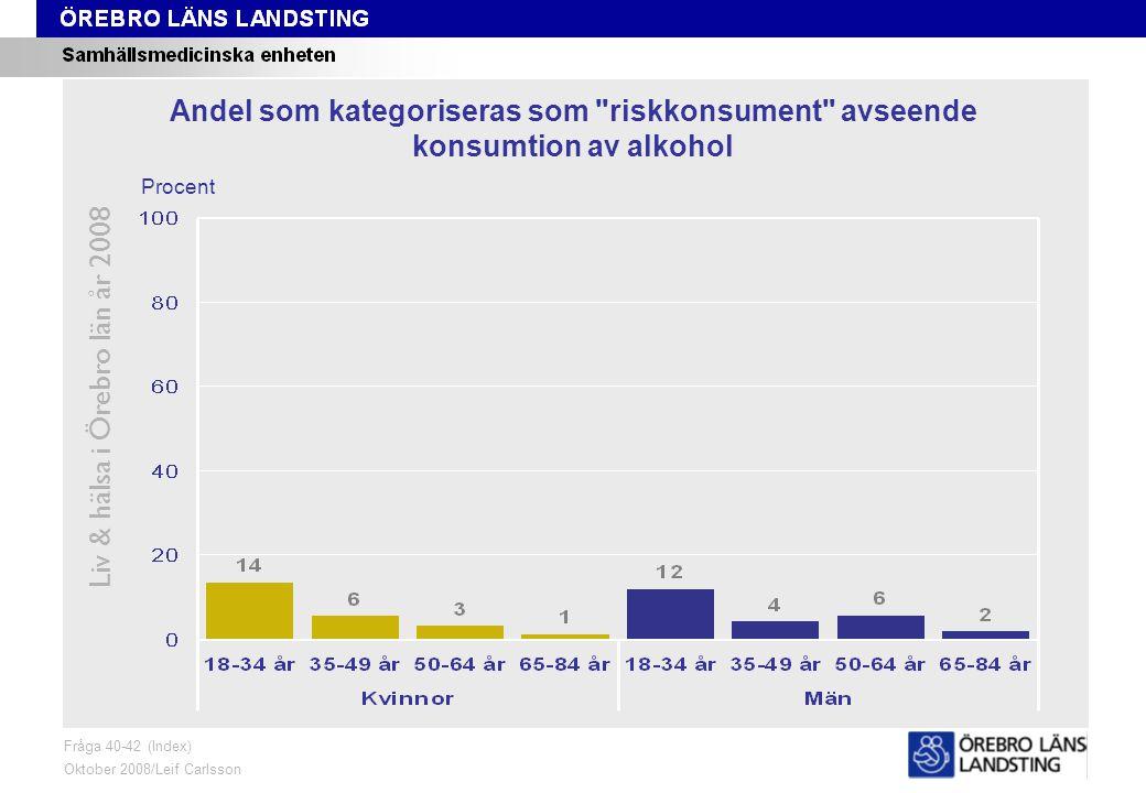 Fråga 40-42, ålder och kön Liv & hälsa i Örebro län år 2008 Fråga 40-42 (Index) Oktober 2008/Leif Carlsson Procent Andel som kategoriseras som riskkonsument avseende konsumtion av alkohol