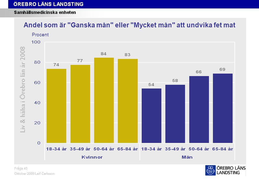 Fråga 45, ålder och kön Liv & hälsa i Örebro län år 2008 Fråga 45 Oktober 2008/Leif Carlsson Procent Andel som är Ganska mån eller Mycket mån att undvika fet mat