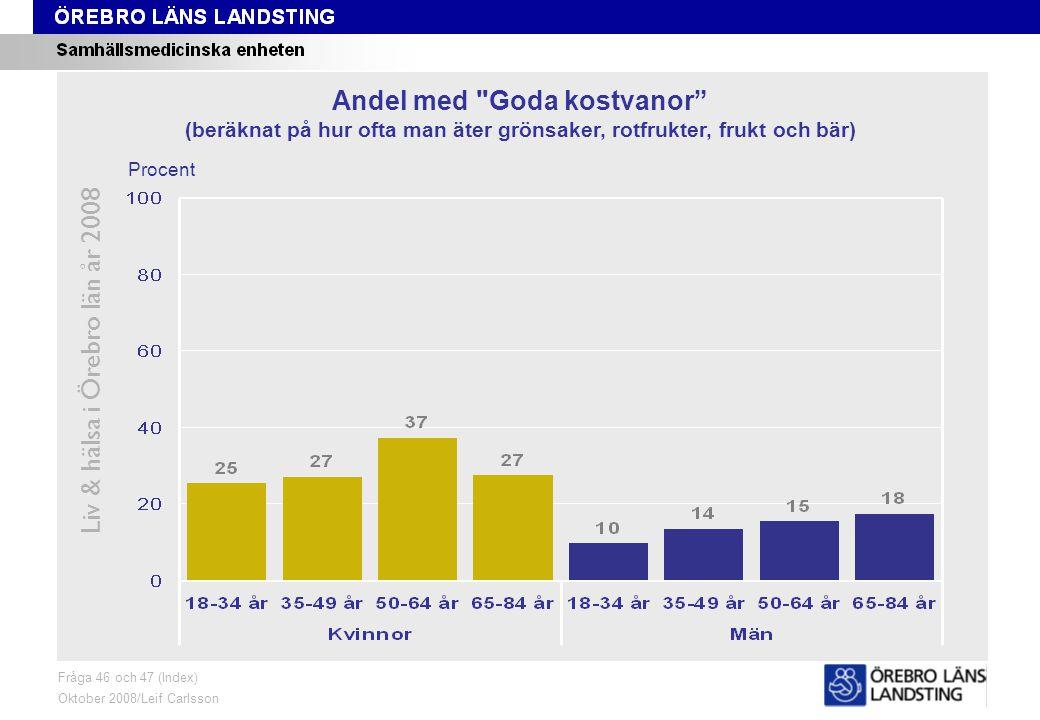 Fråga 46 och 47, ålder och kön Liv & hälsa i Örebro län år 2008 Fråga 46 och 47 (Index) Oktober 2008/Leif Carlsson Procent Andel med Goda kostvanor (beräknat på hur ofta man äter grönsaker, rotfrukter, frukt och bär)