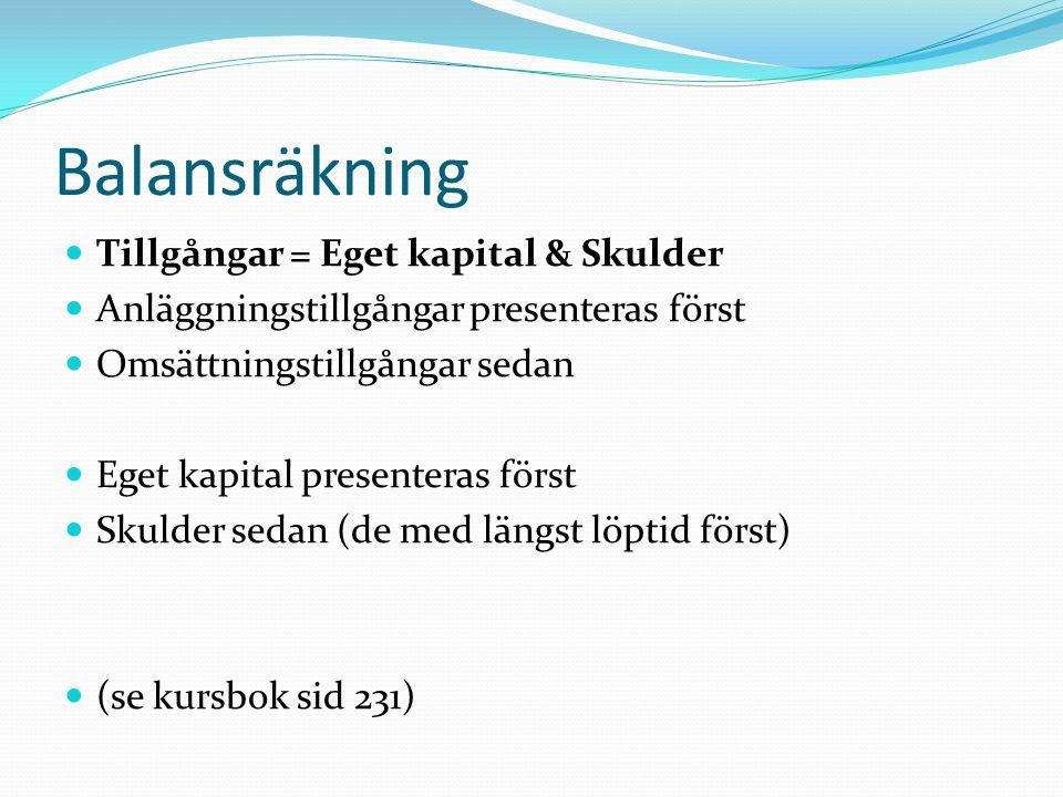 Balansräkning Tillgångar = Eget kapital & Skulder Anläggningstillgångar presenteras först Omsättningstillgångar sedan Eget kapital presenteras först S