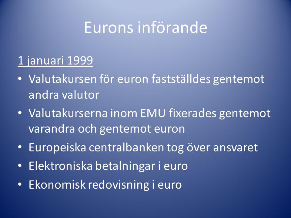 Eurons införande 1 januari 1999 Valutakursen för euron fastställdes gentemot andra valutor Valutakurserna inom EMU fixerades gentemot varandra och gentemot euron Europeiska centralbanken tog över ansvaret Elektroniska betalningar i euro Ekonomisk redovisning i euro