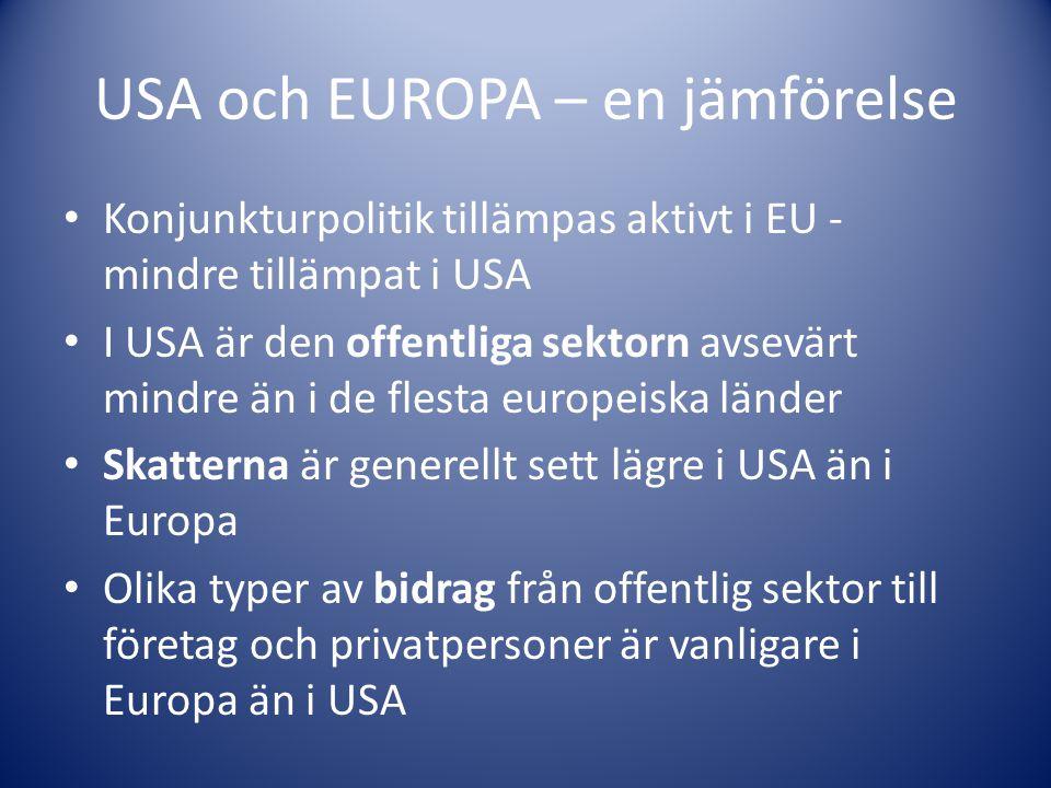 USA och EUROPA – en jämförelse Konjunkturpolitik tillämpas aktivt i EU - mindre tillämpat i USA I USA är den offentliga sektorn avsevärt mindre än i d