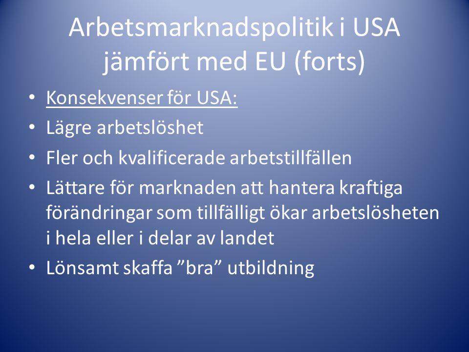 Arbetsmarknadspolitik i USA jämfört med EU (forts) Konsekvenser för USA: Lägre arbetslöshet Fler och kvalificerade arbetstillfällen Lättare för markna