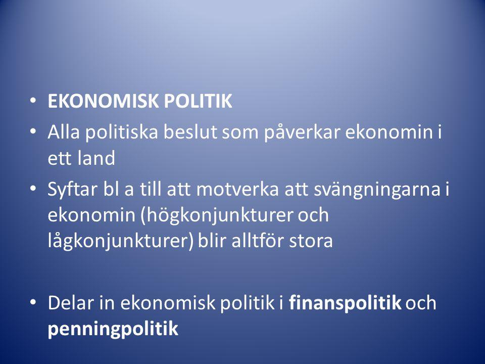 EKONOMISK POLITIK Alla politiska beslut som påverkar ekonomin i ett land Syftar bl a till att motverka att svängningarna i ekonomin (högkonjunkturer o