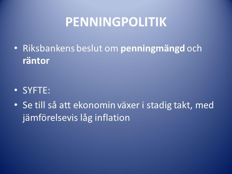 PENNINGPOLITIK Riksbankens beslut om penningmängd och räntor SYFTE: Se till så att ekonomin växer i stadig takt, med jämförelsevis låg inflation