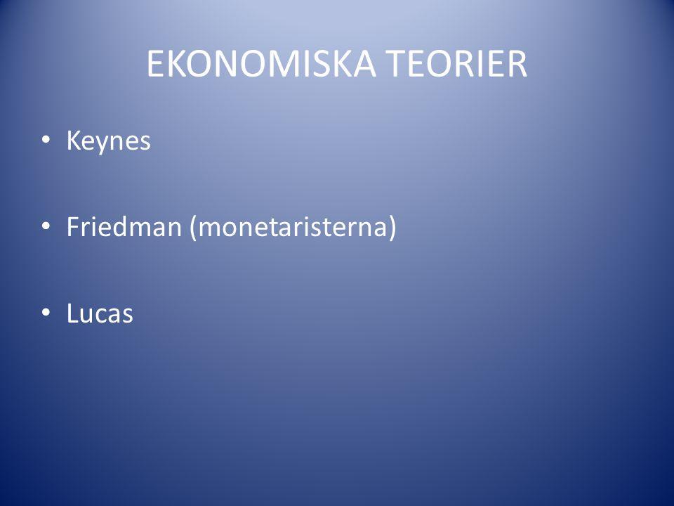 JOHN MAYNARD KEYNES Keynes visade att förändringar i efterfrågan inte bara påverkar prisnivån utan också inflation och aktivitetsnivå i landets ekonomi Förordade en aktiv finanspolitik, bl a med hjälp av skatter, arbetsgivaravgifter och offentliga utgifter, för att motverka svängningar i ekonomin