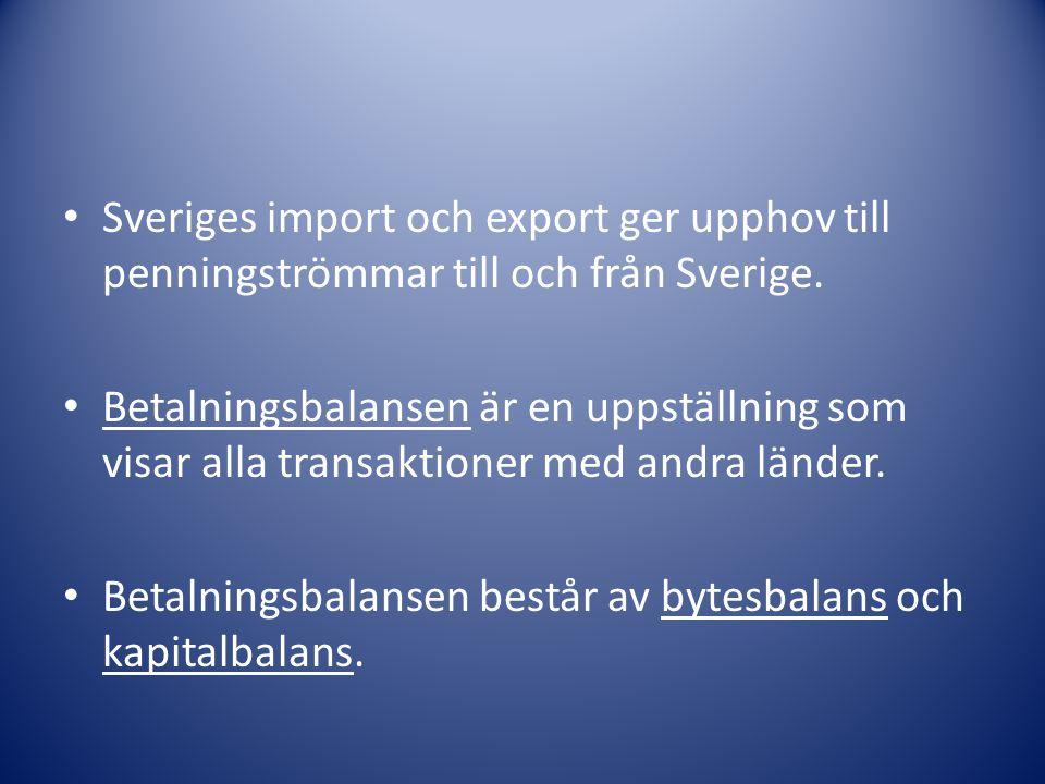 Sveriges import och export ger upphov till penningströmmar till och från Sverige. Betalningsbalansen är en uppställning som visar alla transaktioner m