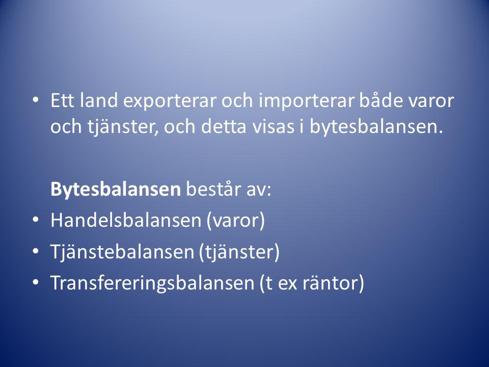 Ett land exporterar och importerar både varor och tjänster, och detta visas i bytesbalansen. Bytesbalansen består av: Handelsbalansen (varor) Tjänsteb