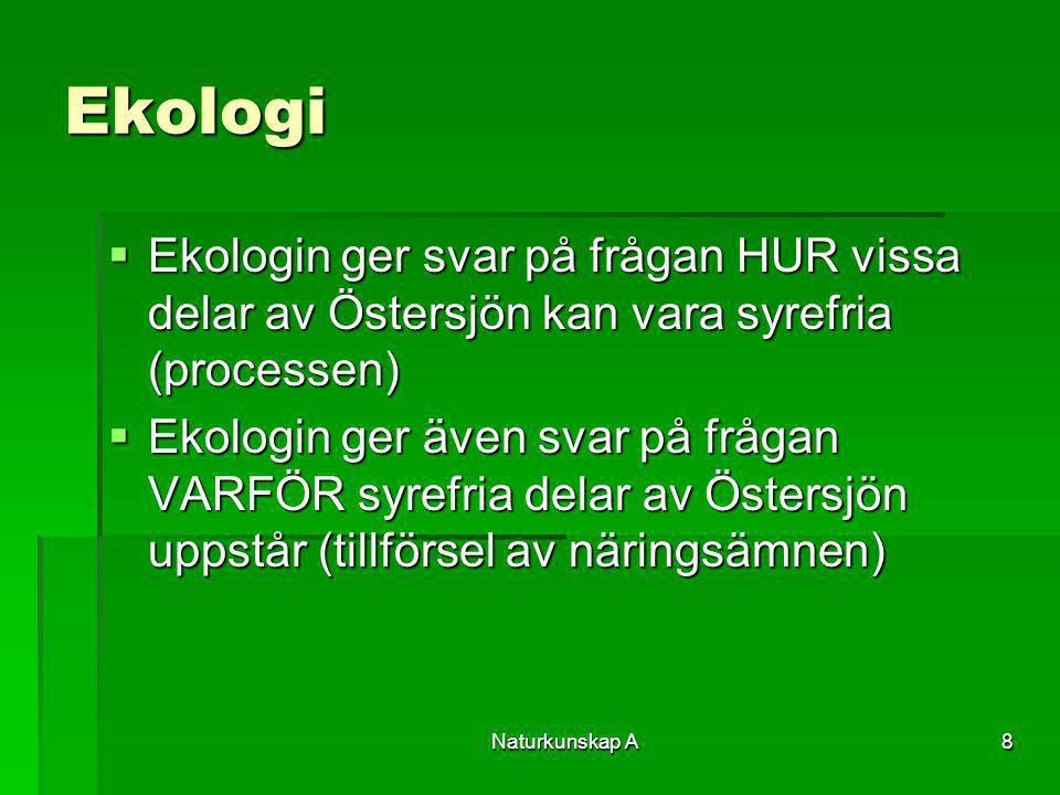 Naturkunskap A8 Ekologi  Ekologin ger svar på frågan HUR vissa delar av Östersjön kan vara syrefria (processen)  Ekologin ger även svar på frågan VA