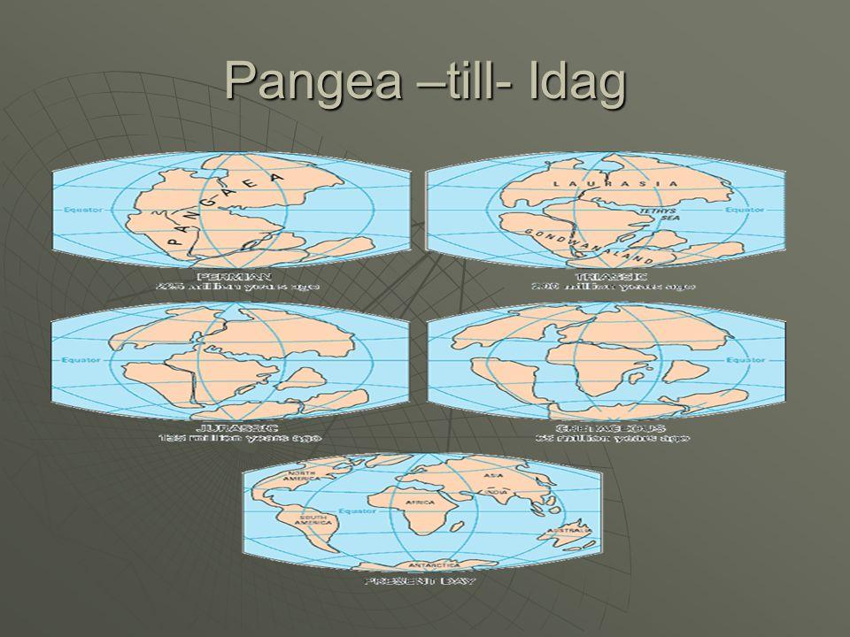 Pangea –till- Idag