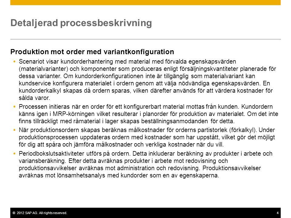 ©2012 SAP AG. All rights reserved.4 Detaljerad processbeskrivning Produktion mot order med variantkonfiguration  Scenariot visar kundorderhantering m