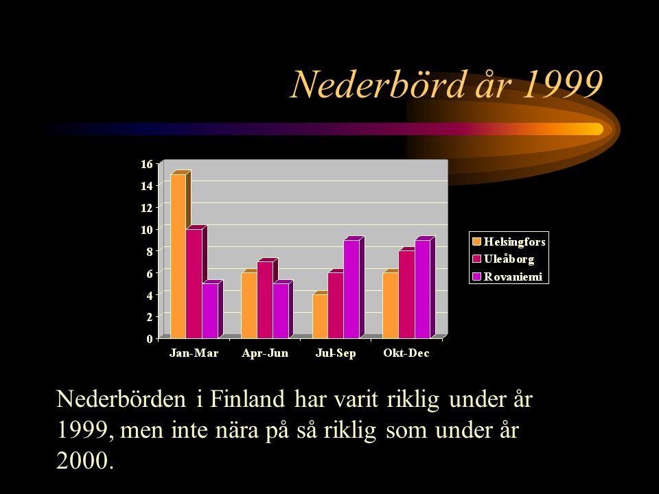 Nederbörd år 1999 Nederbörden i Finland har varit riklig under år 1999, men inte nära på så riklig som under år 2000.