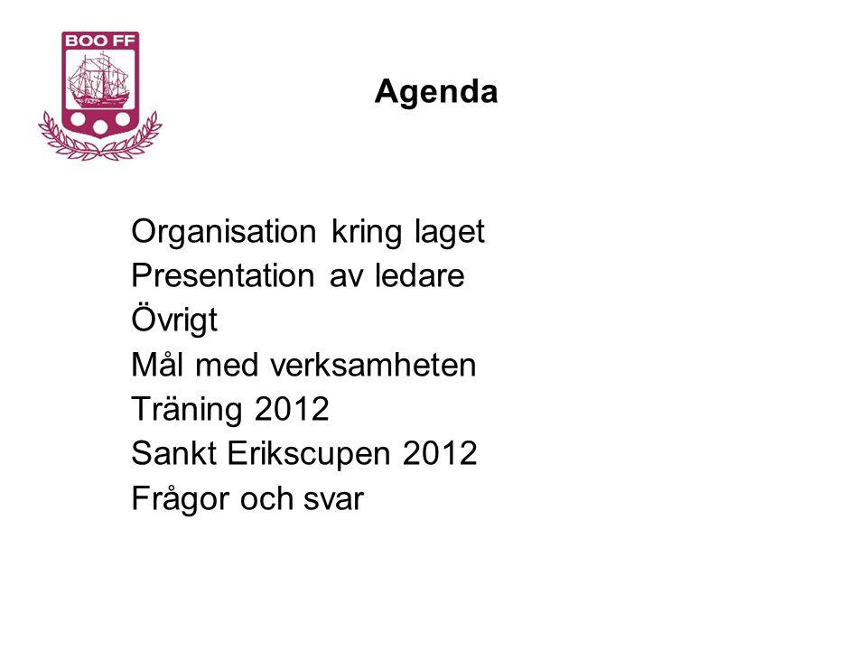 Organisation kring laget Presentation av ledare Övrigt Mål med verksamheten Träning 2012 Sankt Erikscupen 2012 Frågor och svar Agenda
