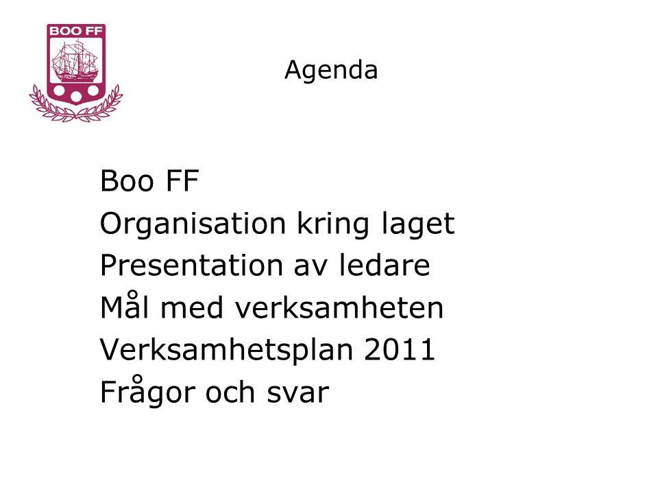 Boo FF Organisation kring laget Presentation av ledare Mål med verksamheten Verksamhetsplan 2011 Frågor och svar Agenda