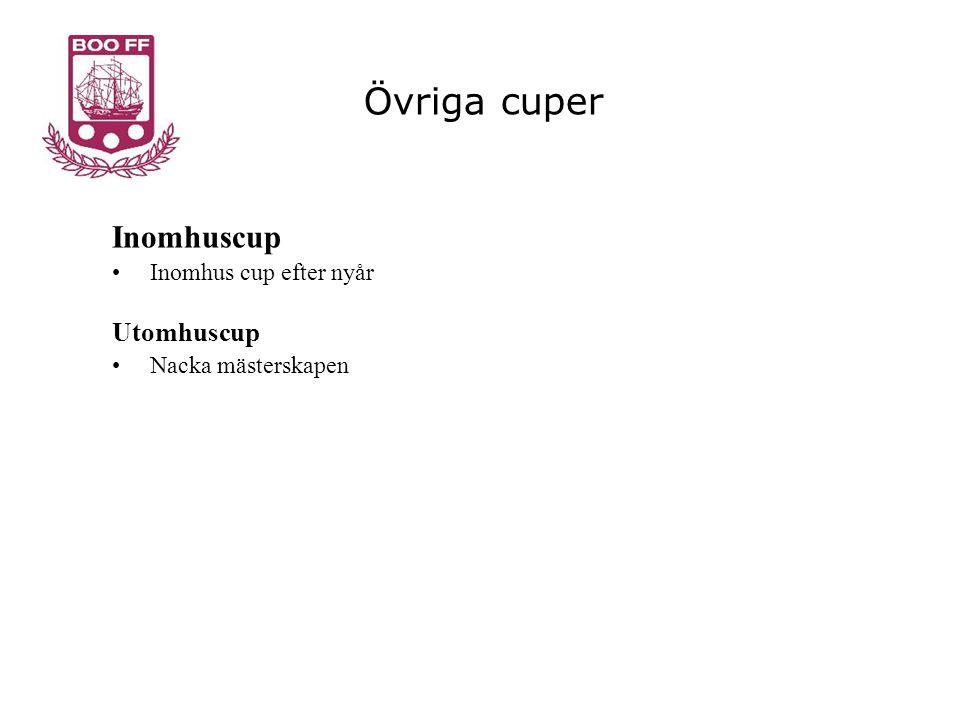 Övriga cuper Inomhuscup Inomhus cup efter nyår Utomhuscup Nacka mästerskapen
