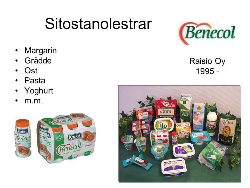 Sitostanolestrar Margarin Grädde Ost Pasta Yoghurt m.m. Raisio Oy 1995 -