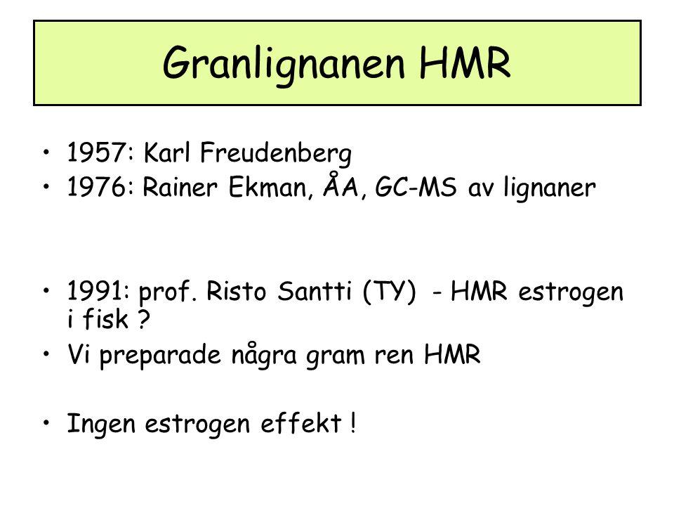 1957: Karl Freudenberg 1976: Rainer Ekman, ÅA, GC-MS av lignaner 1991: prof.