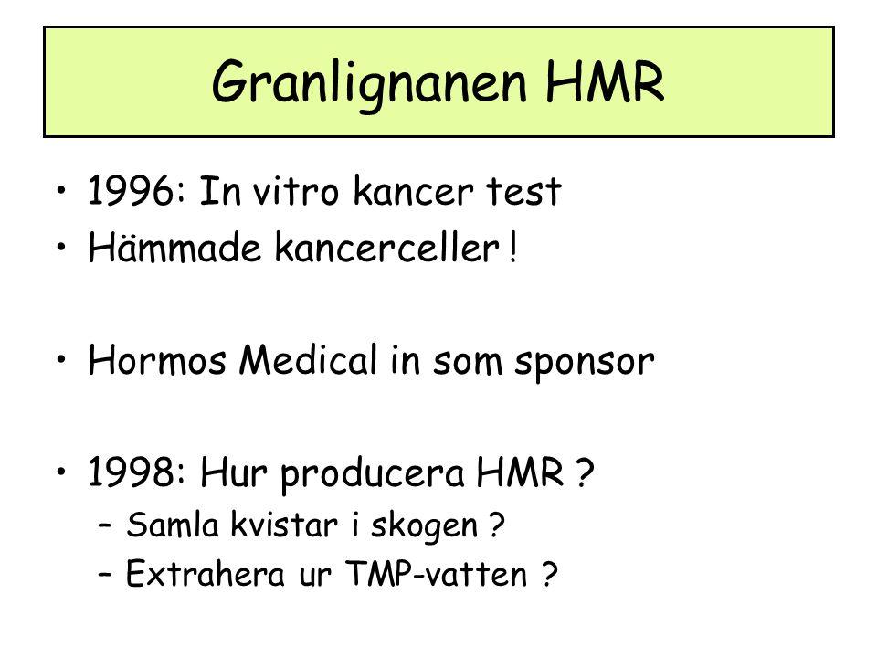 Granlignanen HMR 1996: In vitro kancer test Hämmade kancerceller .