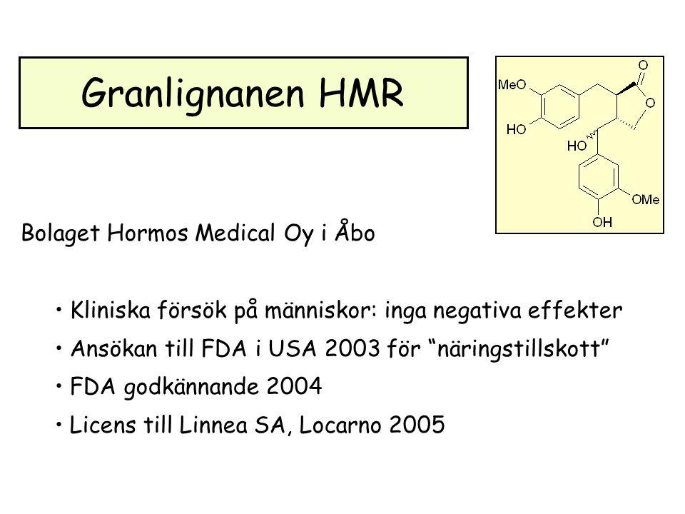 Granlignanen HMR Bolaget Hormos Medical Oy i Åbo Kliniska försök på människor: inga negativa effekter Ansökan till FDA i USA 2003 för näringstillskott FDA godkännande 2004 Licens till Linnea SA, Locarno 2005